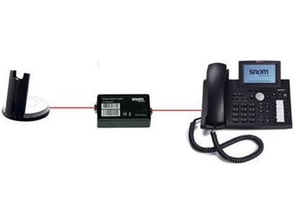 Snom adapter