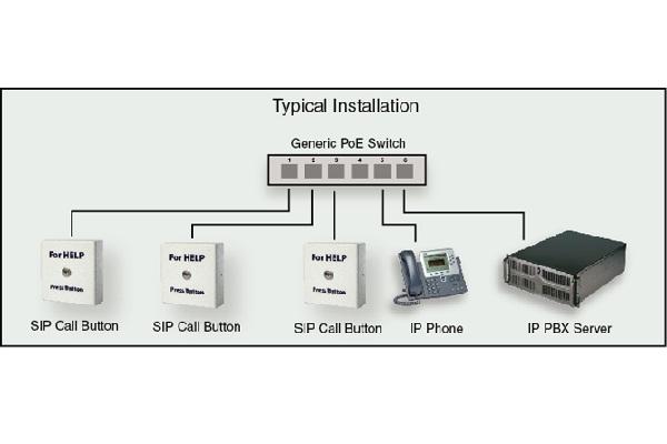 Imagen 2: Cyberdata call button