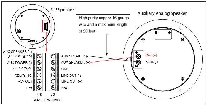 Imagen 2: Cyberdata altavoz auxiliar analógico | GREY WHITE