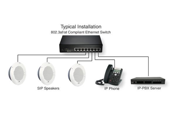 Imagen 2: Cyberdata altavoz VoIP para techo (signal white)