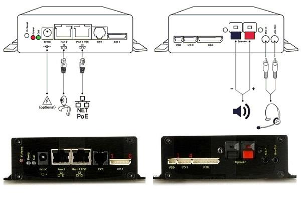 IP public address system Snom SIP protocol