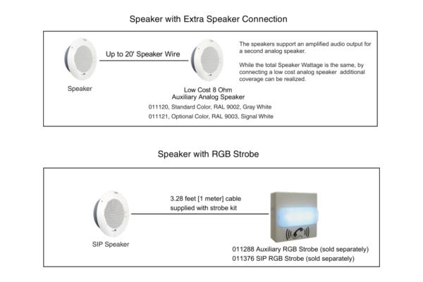 Imagen 3: Cyberdata altavoz VoIP para techo (signal white)