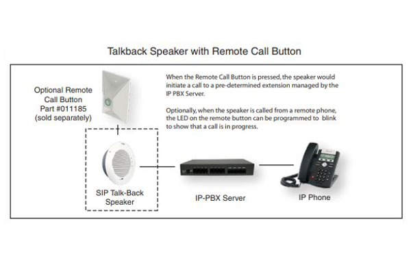 Cyberdata microphone 011397 with LED indicator for active calls now available in Avanzada 7 online store