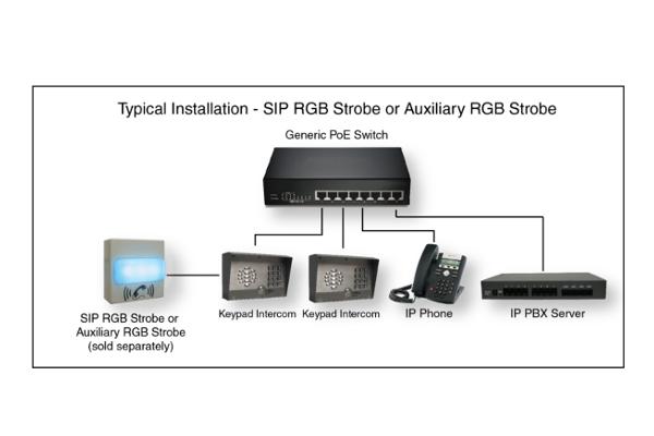Imagen 3: Cyberdata VoIP outdoor intercom+keypad