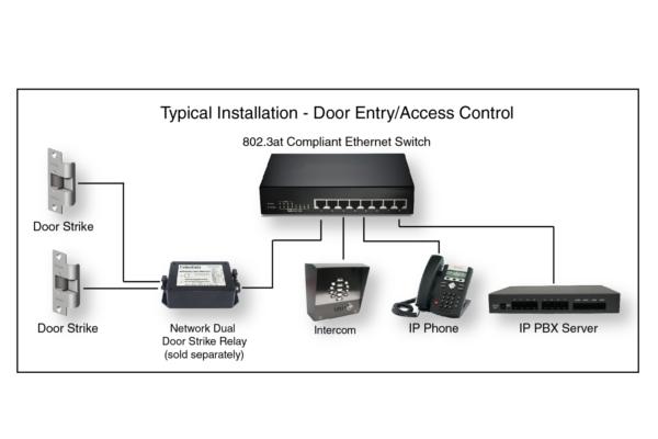 Imagen 3: Cyberdata VoIP Intercom (Outdoor) V3