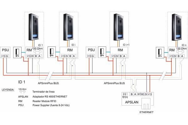 Videoportero Alphatech Ip Bell Rfid Network Reader