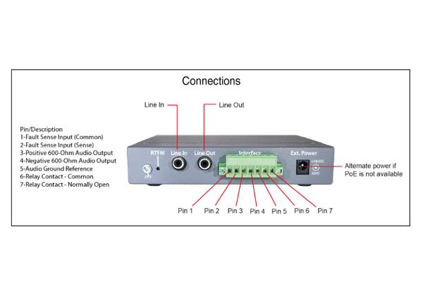 Dispositivo terminador de Cyberdata con 2 extensiones SIP ya disponible en la tienda online de Avanzada 7