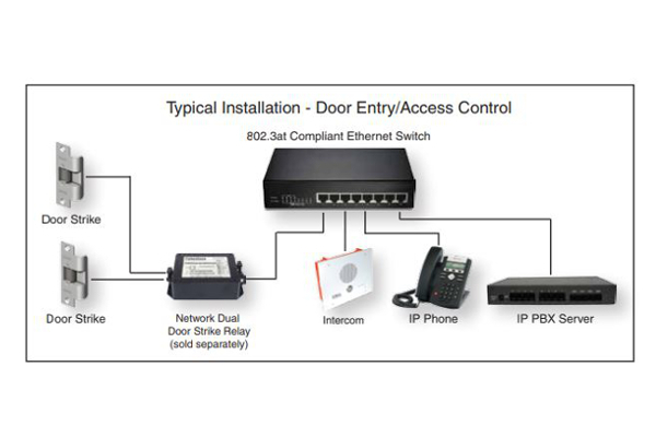 Indoor intercom Cyberdata 011272 compatible con SIP y Full-Dúplx ya disponible en la tienda online de Avanzada 7