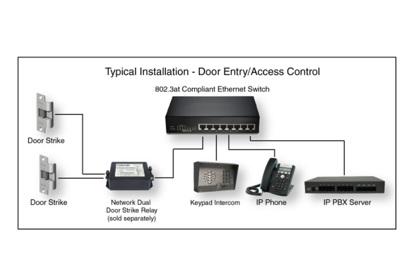 Imagen 2: Cyberdata VoIP outdoor intercom+keypad