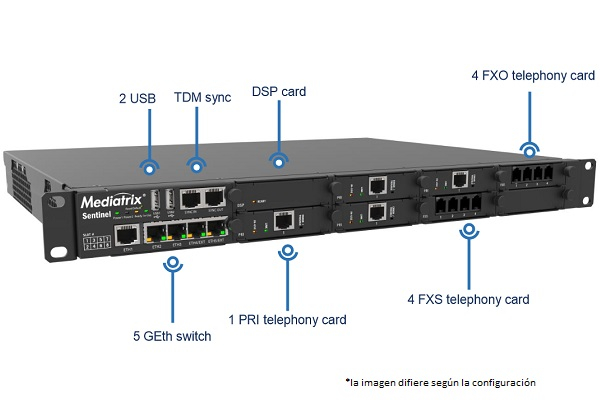 Imagen 2: Mediatrix Sentinel  (3 PRI - 3 licencias SBC)