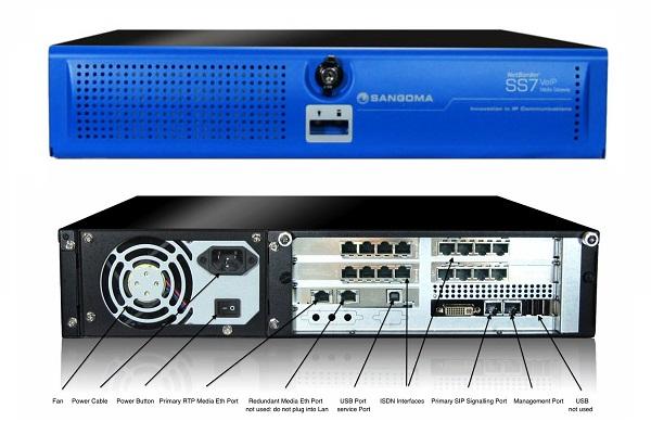 Imagen 2: Gateway SS7 Sangoma 16 E1 con transcoding (1U)