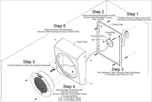 Imagen 2: Wall-mount adapter for Cyberdata speaker (signal white)- 011152