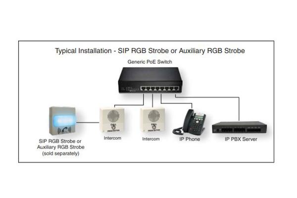 Intercomunicador Cyberdata 011211 ideal para interiores compatible con SIP y con full dúplex ya disponible en Avanzada 7
