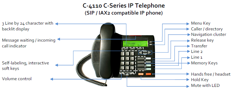 Citel-C4110-Keys - Avanzada 7